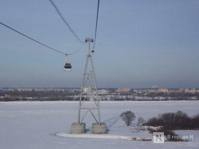 Проезд на нижегородской канатной дороге может подорожать - фото 1